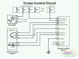 kenworth w900 fuse box diagram best of cruise control & wiring 1997 kenworth w900 fuse box diagram kenworth w900 fuse box diagram best of cruise control & wiring diagram