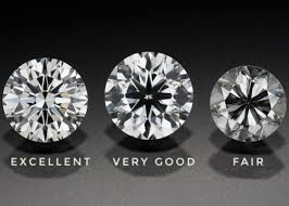 Best Diamond Quality Chart The Seven Steps To Buying The Best Diamond Commins Co Dublin