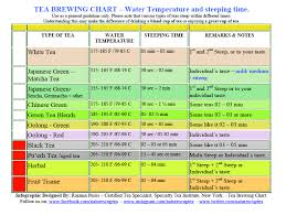 Tea Steeping Chart Tea Brewing Chart