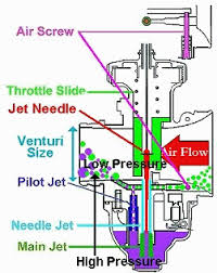 honda wave 100 alpha wiring diagram honda image technical discussion th sym jet 100 alpha euro page 324 on honda wave 100 alpha wiring