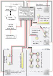 12 24v dc moodifier led lighting installation white paper Equalizer Wiring-Diagram as you can se in the wiring diagram, there are 4 rooms, a kitchen, a living room, a bed room and a bath room cables go from the moodifier constant voltage