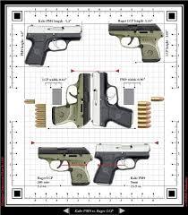 Handgun Comparison Chart By Los Los Gun Comparison Charts Html In Kubadaky Github Com