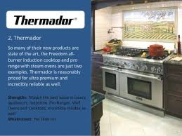 top kitchen appliances brands in world archives intended for appliance design best australia 2016 pertaining t