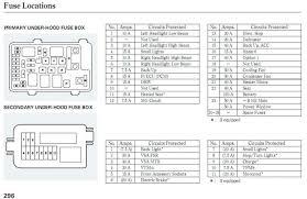 2011 accord fuse box wiring diagram for you • 2007 accord fuse box wiring diagram schematics rh ksefanzone com 2011 accord interior 2012 accord