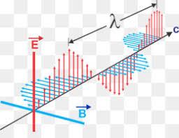 Electromagnetic Waves Png Electromagnetic Waves Animation