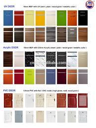 High Gloss Acrylic Kitchen Cabinet Doors Interior Design Apartment