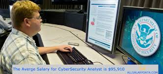 security salary cyber security salary guide salary education training 2019