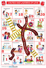 Play Chutes And Ladders Of Love With Your Sweetheart This