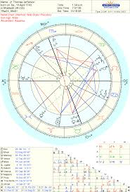 Couple Birth Chart Scales Of The Sound Thomas Jeffersons Birth Chart