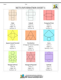 Solid Figures Faces Edges Vertices Chart Geometry Nets Information Page