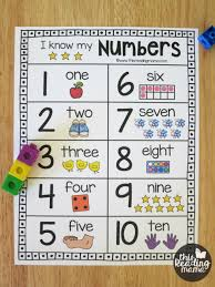 Download out large number coloring worksheet templates right here. Printable Number Chart For Numbers 1 20 This Reading Mama