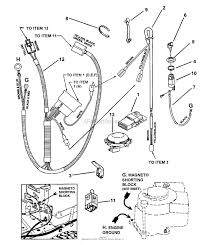 Snapper 250816b 25 8 hp rear engine rider series 16 parts diagram showy riding mower