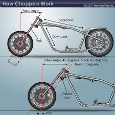 chopper rake and trail howstuffworks