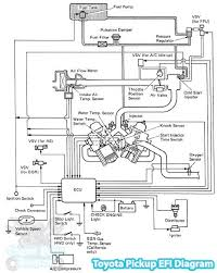 toyota pickup electronic fuel injection system efi 1994 toyota pickup electronic fuel injection system 3vz e engine diagram