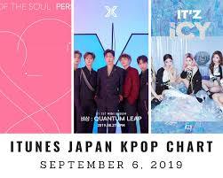 Itunes Hip Hop Charts Uk Itunes Japan Itunes Kpop Chart September 6th 2019 2019 09