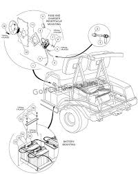 c4_charger_mounting_pdp 1997 club car gas ds or electric club car parts & accessories,
