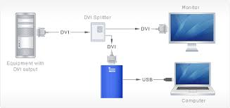 dvi port diagram related keywords suggestions dvi port diagram diagram further dvi d pinout in addition dual monitor wiring