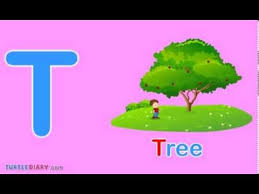 things that begin with the letter t toddler words words starting with t youtube