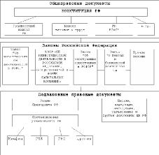 Инвестиционная политика коммерческих банков РФ Сущность и содержание инвестиционной политики Нормативная база регламентирующая инвестиционную деятельность коммерческих банков в РФ
