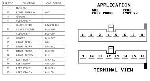 1995 ford probe radio wiring diagram ford get free image about 92 Explorer Radio Wiring Diagram ford explorer radio wiring diagram wiring diagram 92 explorer radio wiring diagram