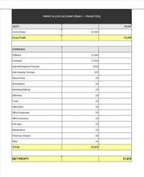 Monthly Profit And Loss Statement Template 19 Best Profit And Loss Statement Images Profit Loss