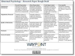 how to write a good research paper topics psychology summarise the person situation debate and put forward your own view reference to research and theory what psychological effects do animals