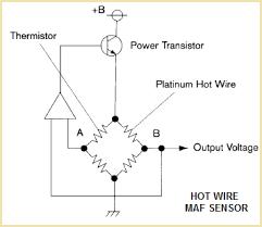 measuring air flow hot wire automotive mass air flow sensor