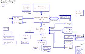 msi motherboard wiring diagram images schematic diagram page compaq presario c schematic block diagram