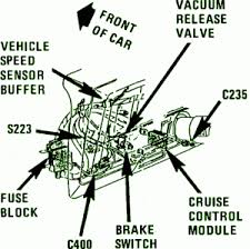 wiring diagram info explanation fuse box chevrolet capri 1989 fuse box chevrolet capri 1989 diagram fuse