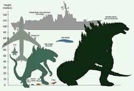 Godzilla Size Comparison Chart This Is Crazy How Huge