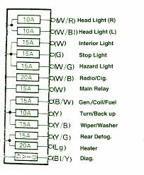 stop lightcar wiring diagram 1991 suzuki samurai under the dash fuse box diagram