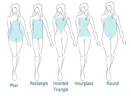 Female Body Types Chart Find Your Body Shape Sizecharter