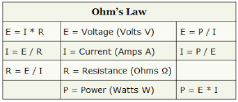 Voltage Wattage Chart Ohms Law Electrical 101