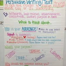 th grade argumentative writing essay examples  6th grade argumentative writing essay examples anchor chart describing examples of persuasive writing and the importance