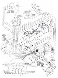 1995 48 volt club car wiring diagram wirdig inside