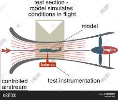 Wind Tunnel Balance Design Wind Tunnel Aircraft Image Photo Free Trial Bigstock