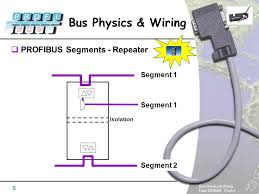 profibus wiring installation can be done with ppt video online profibus pa wiring diagram 4 profibus segments repeater