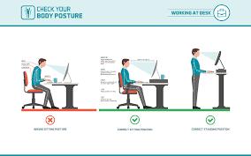 Ergonomics In Product Design 5 Benefits Of Ergonomics In The Workplace Formaspace