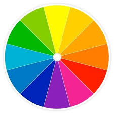 The Colour Wheel A Basic Guide To Clothing Colour Matching