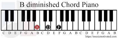 Diminished Chord Chart Piano