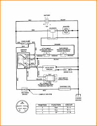 john deere 3020 wiring diagram pdf wiring John Deere 3020 Starter Wiring 6 john deere ignition switch wiring diagram collection of solutions download with 3020 pdf