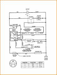 john deere 3020 wiring diagram pdf wiring john deere 3020 wiring diagram download 6 john deere ignition switch wiring diagram collection of solutions download with 3020 pdf