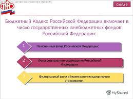 Презентация на тему Курсовая работа по дисциплине Финансы и  3 Бюджетный Кодекс Российской