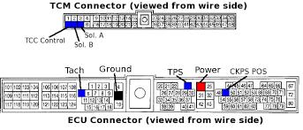 similiar 2001 nissan maxima ecu pinout keywords infiniti i30 ecu wiring diagram infiniti wiring diagrams for · harness 2001 nissan maxima