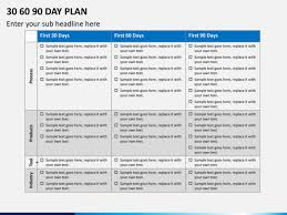 30 60 90 Day Action Plan Template Inspiration Download 48 48 48 48 Plan Template Grow New Creativity Top