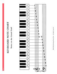 Elementary Piano Note Chord Chart Resources Lx Pp314