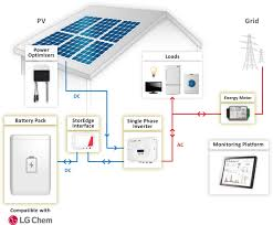 storedge on grid solution solaredge a world leader in smart energy self consumption illustration