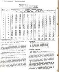 John Deere 7000 Planter Settings Chart Viewing A Thread 7000 Jd