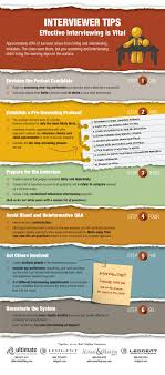 infographic interviewer tips strategies to identify top talent interview process larr previous article