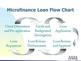Rural Bank Of Cantilan Inc Ppt Video Online Download